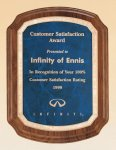 Coventry American Walnut Plaque with Marble Finished Plates Achievement Awards